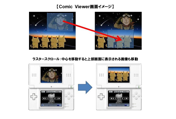 Nintendo DS Vision COMIC Viewer